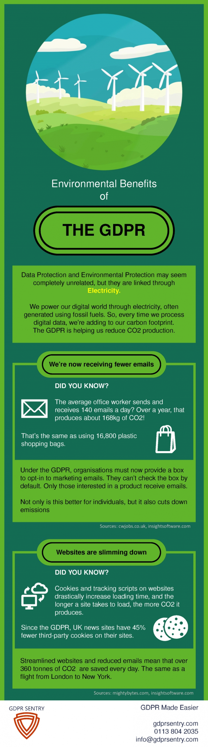 """Infographic: Environmental Benefits of the GDPR. simple image of green hills with wind turbines. Underneath a green box text states """"Data Protection and Environmental Protection may seem completely unrelated, but they are linked through Electricity. We power our digital world through electricity, often generated using fossil fuels. So, every time we process digital data, we're adding to our carbon footprint. The GDPR is helping us reduce CO2 production.""""."""